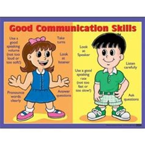 294 Words Essay on Effective Communication Skills
